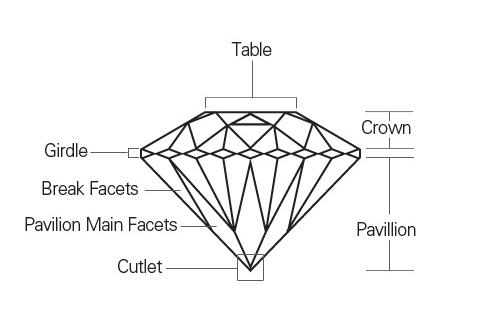 chart-b-cropped